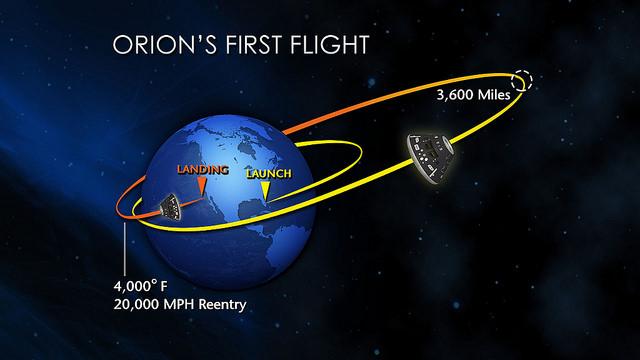 EFT-1 Graphic.jpg