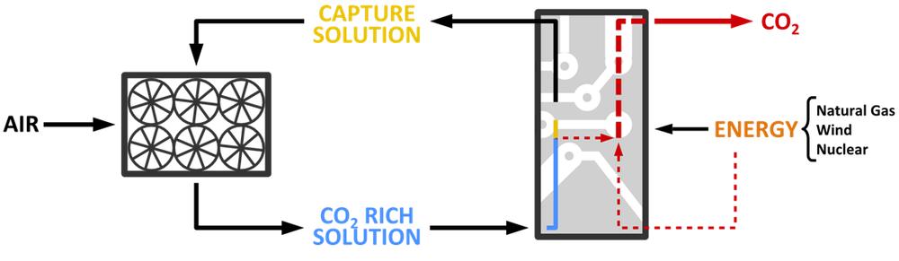 AirCap+_simplewhatis.png