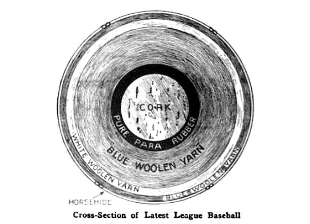 Cross-seciton of a cork-ball