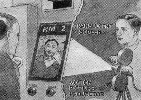 """Television"" of the future, as explained in Science and Invention"