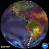 globe climate model