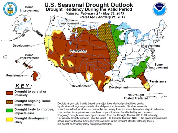 NOAA's forecast has drought hold on for a huge chunk of the US. Click to legibilize.