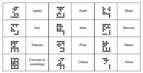 astronomy-key.png