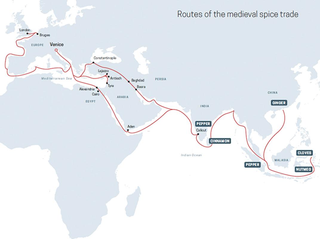 spice trade timeline