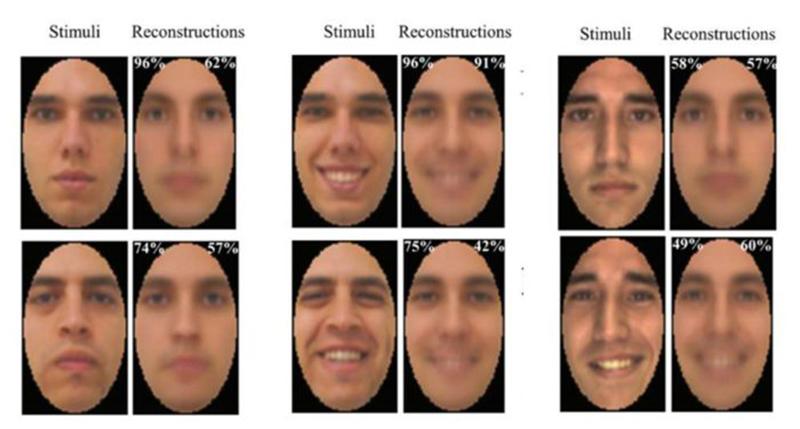 Facial-reconstructions-using-EEG.jpg