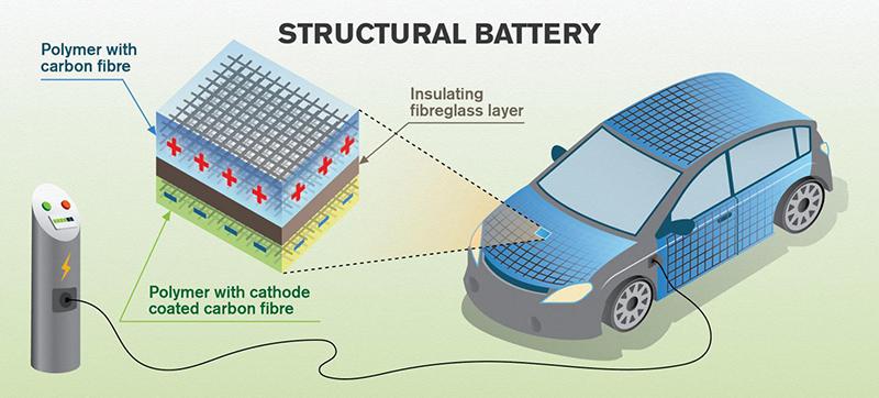 carbon-fiber-battery.jpg