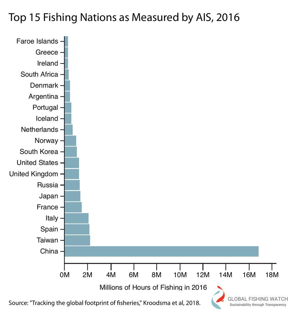 12.Top15Fishing-Nations2.jpg
