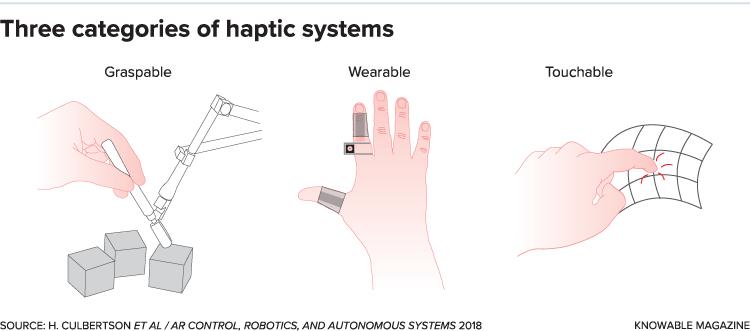 G-three-haptic-systems.jpg