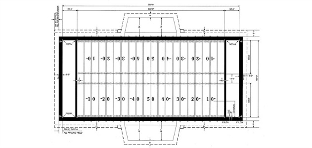 Dimensions of a professional football field
